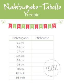 Freebie - Nahtzugaben-Tabelle